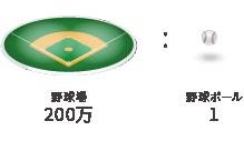 野球場:野球ボール